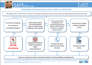 esafetry image